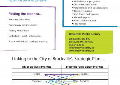 Page 2 or the Brockville Library's 2013 to 2018 Strategic Plan - contact the library for an accessible copy